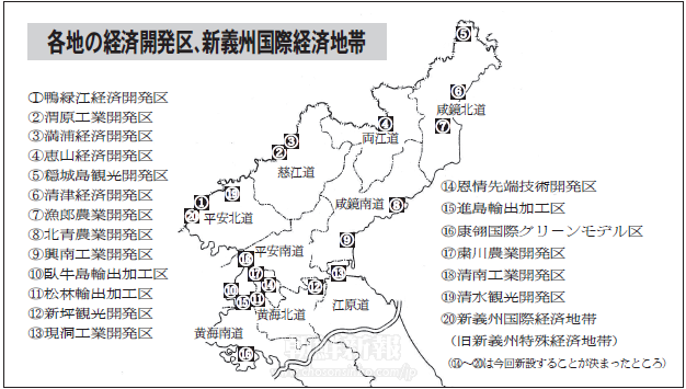 各地の経済開発区と新義州国際経済地帯