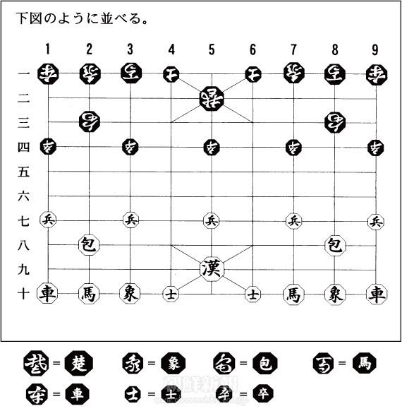 〈みんなの広場・特別企画〉朝鮮将棋・詰将棋 1