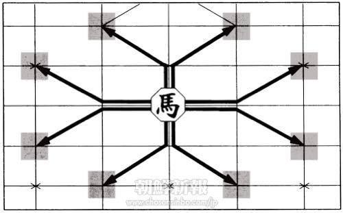 〈みんなの広場・特別企画〉朝鮮将棋・詰将棋 2