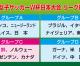 U-20女子W杯日本大会、組み合わせ決定