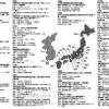 朝鮮高校生裁判支援全国統一行動