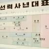 〈ようこそ!朝大・朝鮮歴史ミュージアム1〉朝鮮歴史年表